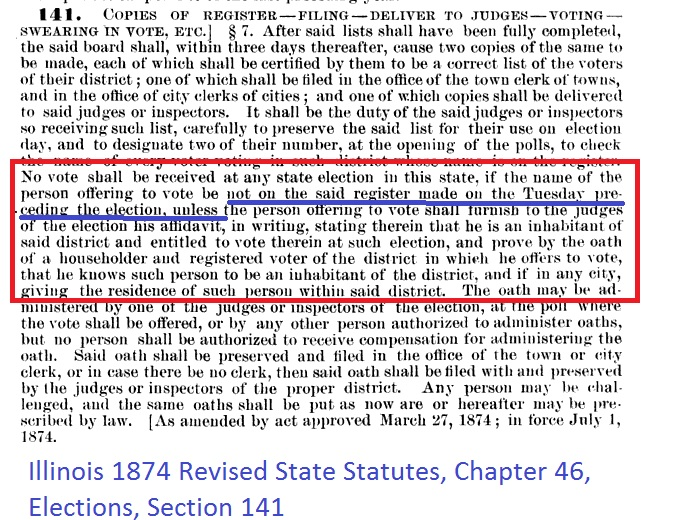 illinois1874voting
