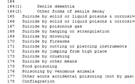 causes-ofdeath1920