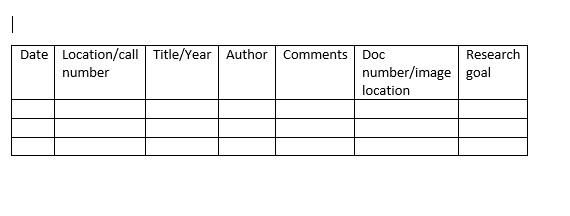 research-goals